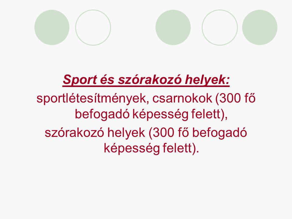 Sport és szórakozó helyek: sportlétesítmények, csarnokok (300 fő befogadó képesség felett), szórakozó helyek (300 fő befogadó képesség felett).