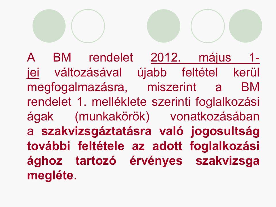 A BM rendelet 2012. május 1- jei változásával újabb feltétel kerül megfogalmazásra, miszerint a BM rendelet 1. melléklete szerinti foglalkozási ágak (