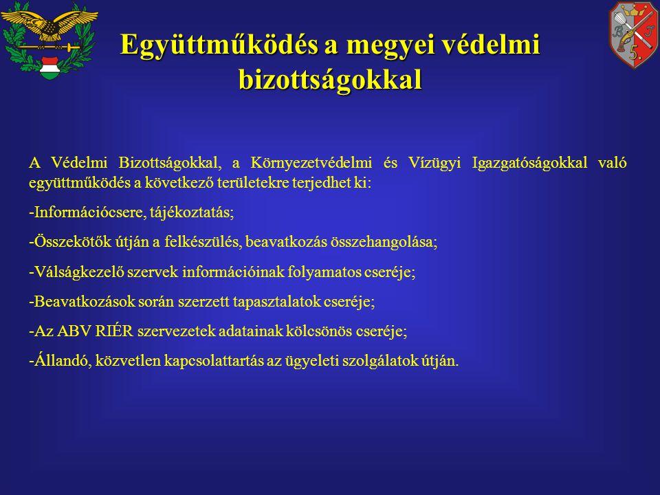 Árvízvédelmi felelősségi területek Észak-Magyarországi VIZIG Miskolc Felső-Tiszavidéki VIZIG Nyíregyháza Tiszántúli VIZIGDebrecen Alsó-Tiszavidéki VIZIG Szeged