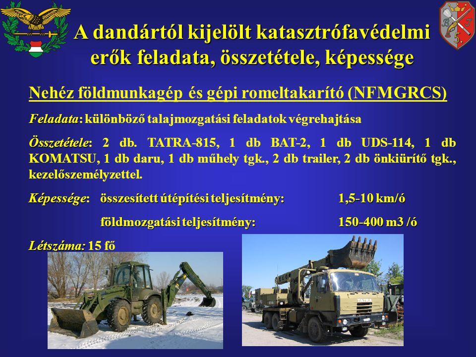 Könnyű földmunkagép és gépi romeltakarító (KFMGRCS) Feladata Feladata: különböző talajmozgatási feladatok végrehajtása Összetétele Összetétele: 1 db KRAZ-255, 1 db UDS-114, 1 db KOMATSU, 1 db daru, 1 db műhely tgk., 1 db trailer, 2 db önkiürítő tgk., kezelőszemélyzettel Képessége Képessége: összesített útépítési teljesítmény: 1,5-10 km/ó földmozgatási teljesítmény: 150-400 m3 /ó Létszáma: Létszáma: 12 fő A dandártól kijelölt katasztrófavédelmi erők feladata, összetétele, képessége