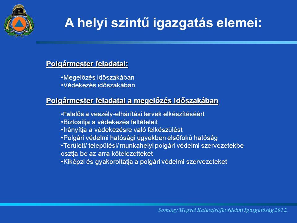 Somogy Megyei Katasztrófavédelmi Igazgatóság 2012. Polgármester feladatai: Megelőzés időszakában Védekezés időszakában Polgármester feladatai a megelő
