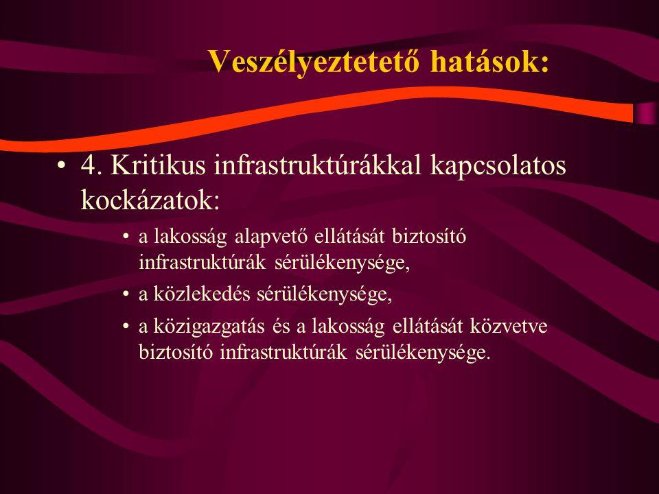 Veszélyeztetető hatások: 4. Kritikus infrastruktúrákkal kapcsolatos kockázatok: a lakosság alapvető ellátását biztosító infrastruktúrák sérülékenysége