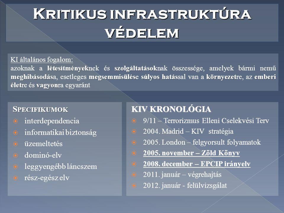 Kritikus infrastruktúra védelem KI általános fogalom: létesítményekszolgáltatások meghibásodásmegsemmisüléssúlyos hatáskörnyezetemberi életvagyon azok