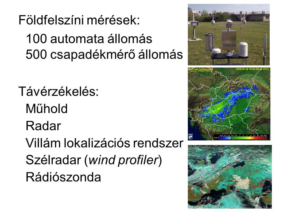 7/80 Mérés, megfigyelés Földfelszíni mérések: 100 automata állomás 500 csapadékmérő állomás Távérzékelés: Műhold Radar Villám lokalizációs rendszer Szélradar (wind profiler) Rádiószonda