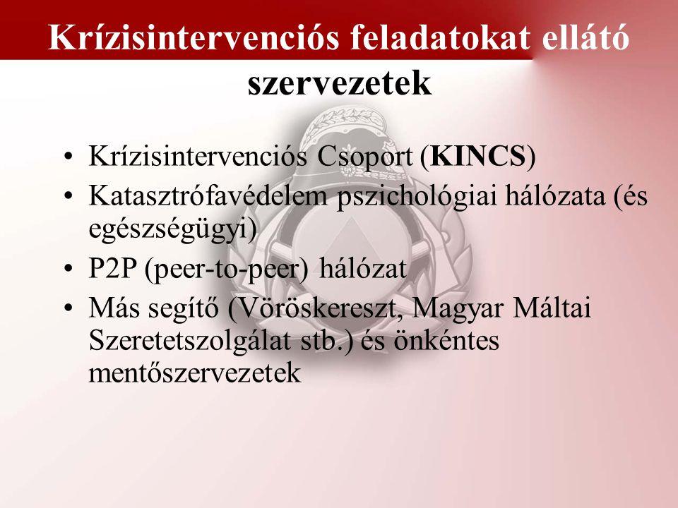 Krízisintervenciós feladatokat ellátó szervezetek Krízisintervenciós Csoport (KINCS) Katasztrófavédelem pszichológiai hálózata (és egészségügyi) P2P (