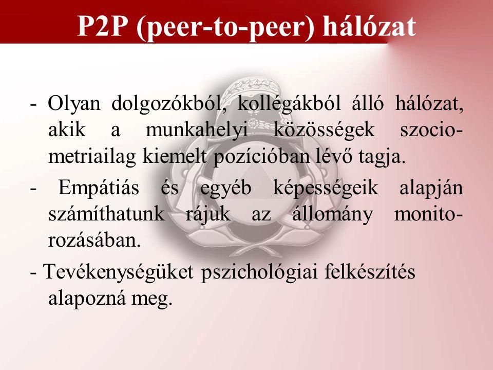 P2P (peer-to-peer) hálózat - Olyan dolgozókból, kollégákból álló hálózat, akik a munkahelyi közösségek szocio- metriailag kiemelt pozícióban lévő tagja.