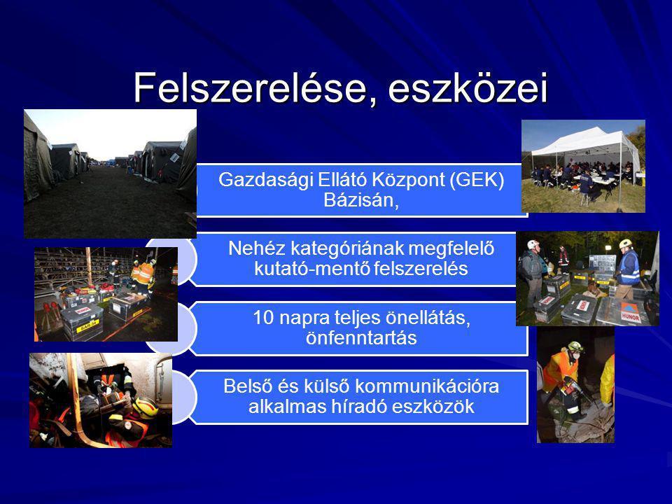Felszerelése, eszközei Gazdasági Ellátó Központ (GEK) Bázisán, Nehéz kategóriának megfelelő kutató-mentő felszerelés 10 napra teljes önellátás, önfenntartás Belső és külső kommunikációra alkalmas híradó eszközök