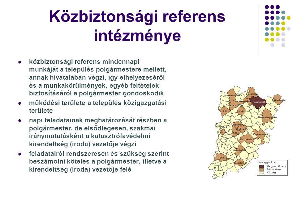 Közbiztonsági referens intézménye közbiztonsági referens mindennapi munkáját a település polgármestere mellett, annak hivatalában végzi, így elhelyezé