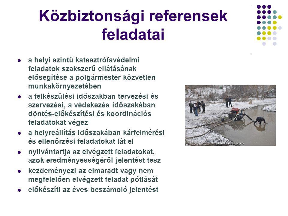 Közbiztonsági referensek feladatai a helyi szintű katasztrófavédelmi feladatok szakszerű ellátásának elősegítése a polgármester közvetlen munkakörnyez