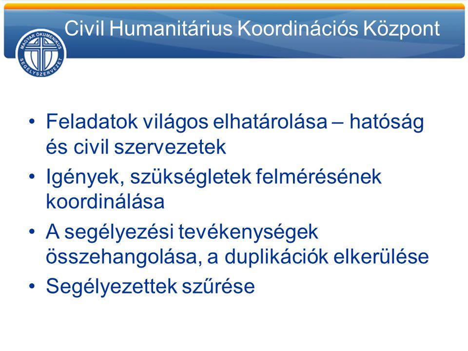Civil Humanitárius Koordinációs Központ Feladatok világos elhatárolása – hatóság és civil szervezetek Igények, szükségletek felmérésének koordinálása