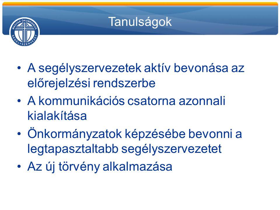 Köszönöm megtisztelő figyelmüket! www.segelyszervezet.hu