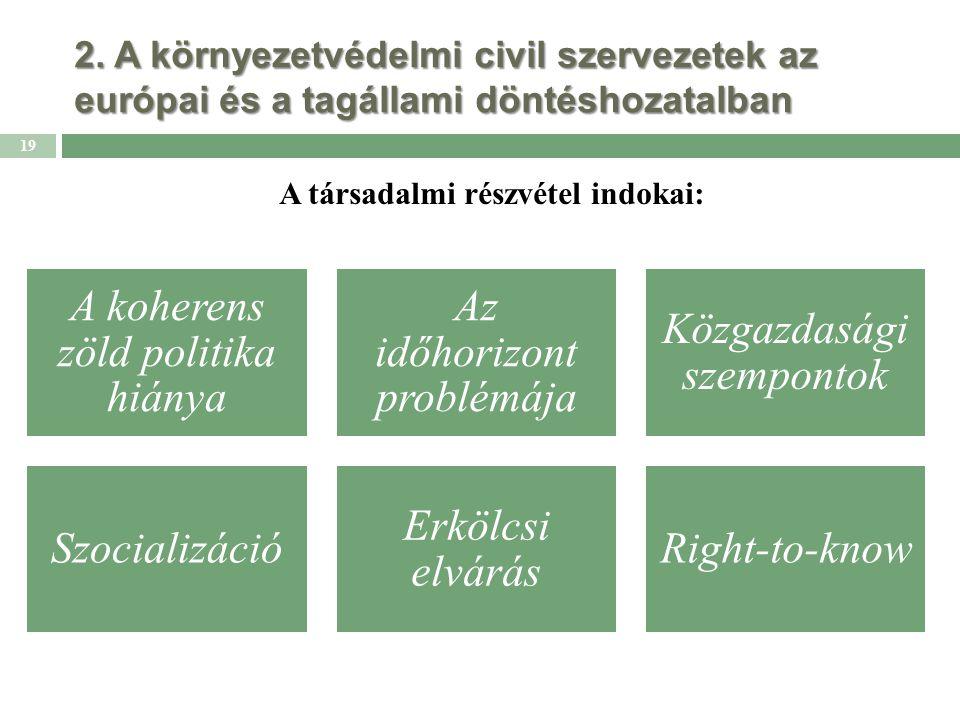 2. A környezetvédelmi civil szervezetek az európai és a tagállami döntéshozatalban A társadalmi részvétel indokai: A koherens zöld politika hiánya Az
