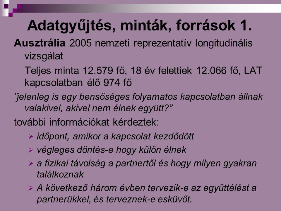 Adatgyűjtés, minták, források 1. Ausztrália 2005 nemzeti reprezentatív longitudinális vizsgálat Teljes minta 12.579 fő, 18 év felettiek 12.066 fő, LAT