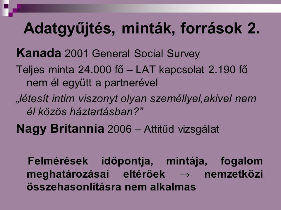 """Adatgyűjtés, minták, források 2. Kanada 2001 General Social Survey Teljes minta 24.000 fő – LAT kapcsolat 2.190 fő nem él együtt a partnerével """"létesí"""