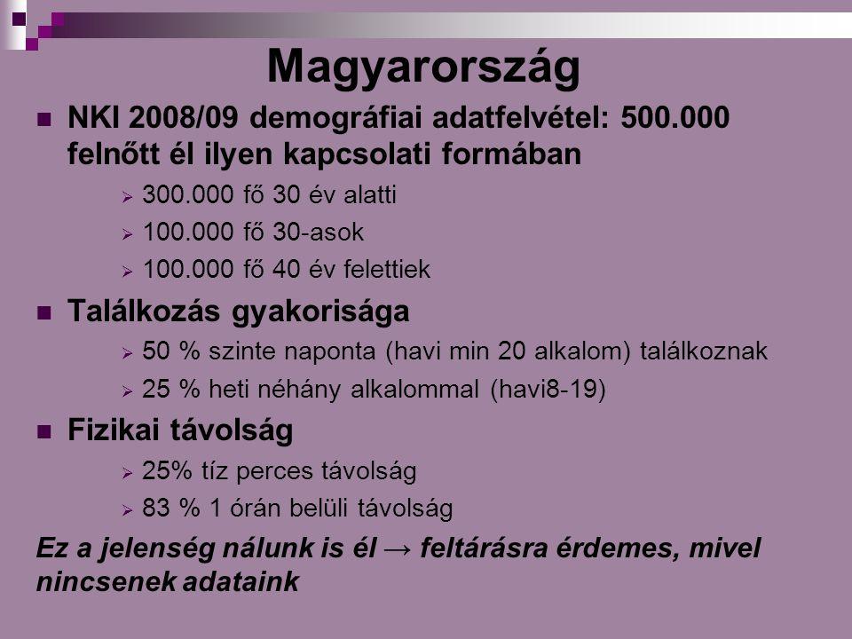 Magyarország NKI 2008/09 demográfiai adatfelvétel: 500.000 felnőtt él ilyen kapcsolati formában  300.000 fő 30 év alatti  100.000 fő 30-asok  100.000 fő 40 év felettiek Találkozás gyakorisága  50 % szinte naponta (havi min 20 alkalom) találkoznak  25 % heti néhány alkalommal (havi8-19) Fizikai távolság  25% tíz perces távolság  83 % 1 órán belüli távolság Ez a jelenség nálunk is él → feltárásra érdemes, mivel nincsenek adataink