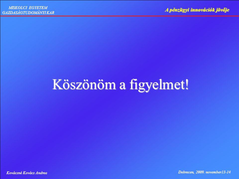 Kovácsné Kovács Andrea Debrecen, 2009. november13-14 A pénzügyi innovációk jövője MISKOLCI EGYETEM GAZDASÁGTUDOMÁNYI KAR Köszönöm a figyelmet!