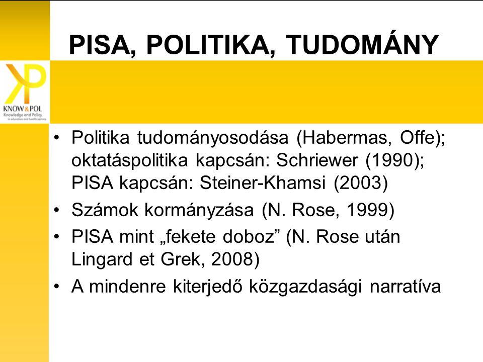 PISA, POLITIKA, TUDOMÁNY Politika tudományosodása (Habermas, Offe); oktatáspolitika kapcsán: Schriewer (1990); PISA kapcsán: Steiner-Khamsi (2003) Számok kormányzása (N.