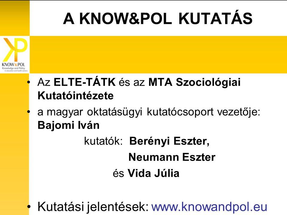 A KNOW&POL KUTATÁS Az ELTE-TÁTK és az MTA Szociológiai Kutatóintézete a magyar oktatásügyi kutatócsoport vezetője: Bajomi Iván kutatók: Berényi Eszter, Neumann Eszter és Vida Júlia Kutatási jelentések: www.knowandpol.eu