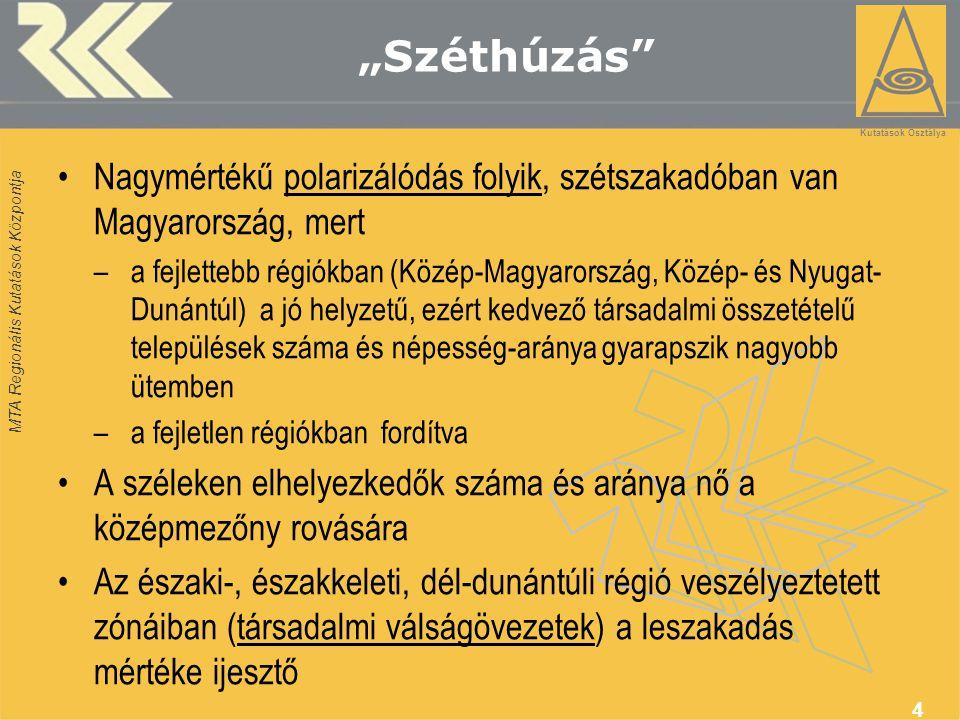 MTA Regionális Kutatások Központja 5 Régiók A szegénységbe süllyedt A nagyon kedvező társadalom-szerkezetű települések részesedése a régiók településállományában (%) 1995200519952005 Dél-Alföld 0,45,14,02,8 Dél-Dunántúl 9,024,15,55,8 Észak-Alföld 9,630,71,32,1 Észak- Magyarország 5,322,31,53,0 Közép-Dunántúl 0,01,811,329,0 Közép-Magyarország Bp.