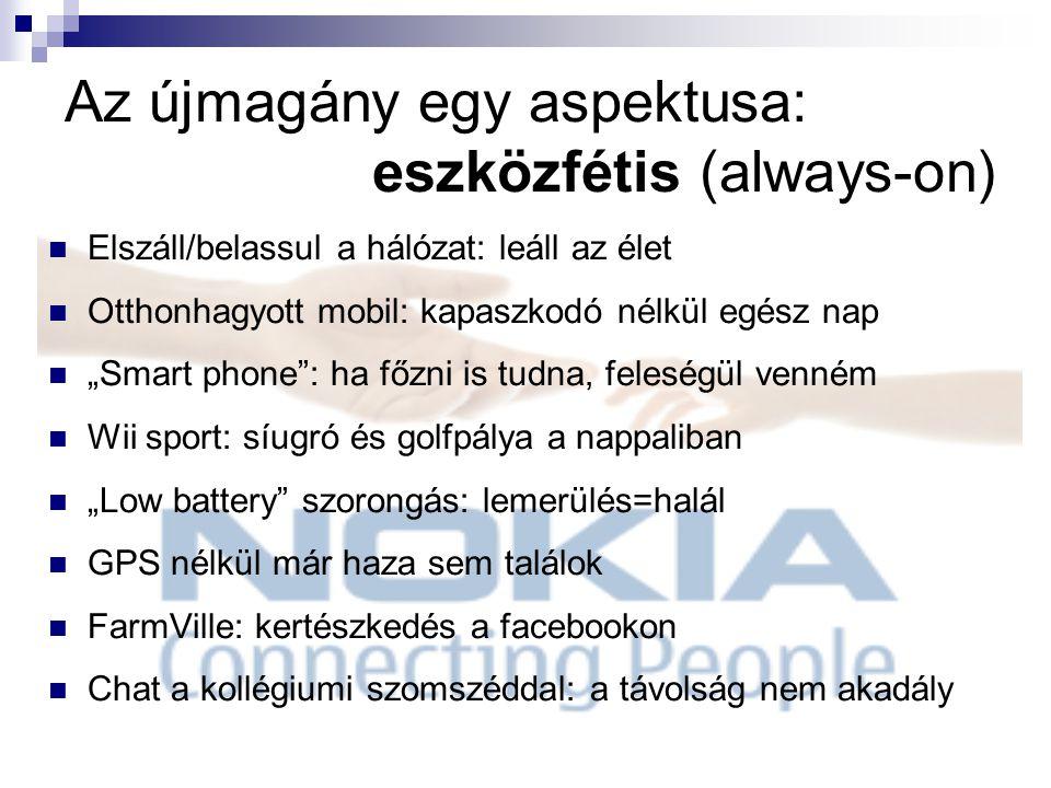 """Az újmagány egy aspektusa: eszközfétis (always-on) Elszáll/belassul a hálózat: leáll az élet Otthonhagyott mobil: kapaszkodó nélkül egész nap """"Smart p"""