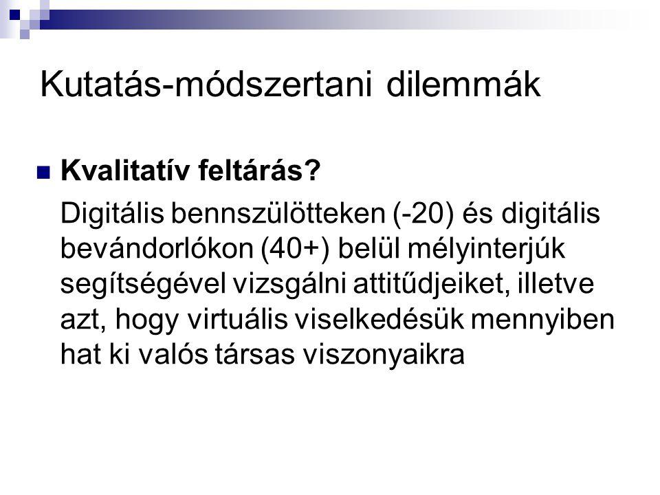 Kutatás-módszertani dilemmák Kvalitatív feltárás? Digitális bennszülötteken (-20) és digitális bevándorlókon (40+) belül mélyinterjúk segítségével viz