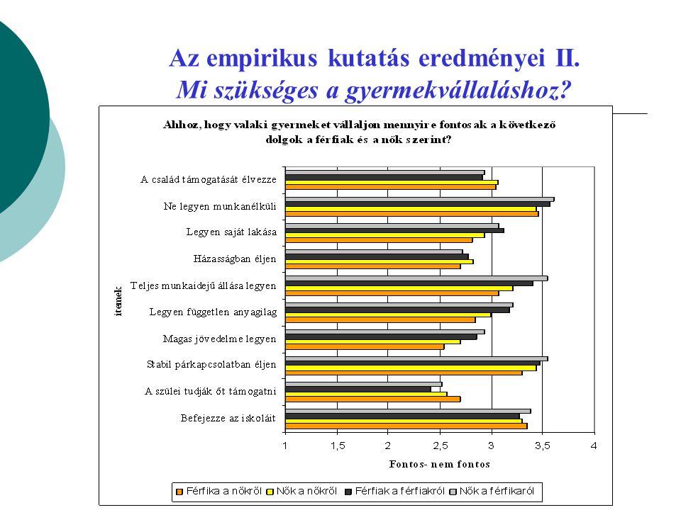 Az empirikus kutatás eredményei II. Mi szükséges a gyermekvállaláshoz?