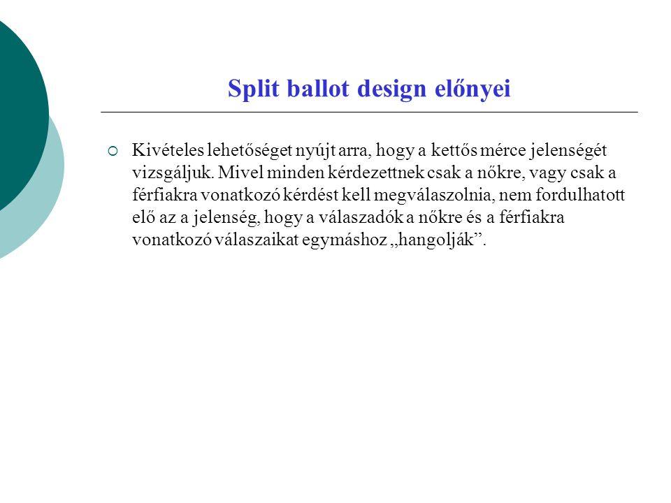 Split ballot design előnyei  Kivételes lehetőséget nyújt arra, hogy a kettős mérce jelenségét vizsgáljuk. Mivel minden kérdezettnek csak a nőkre, vag
