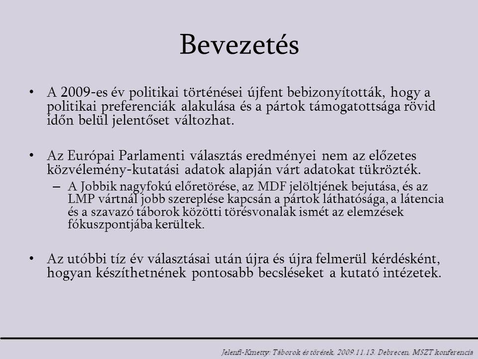 Bevezetés A 2009-es év politikai történései újfent bebizonyították, hogy a politikai preferenciák alakulása és a pártok támogatottsága rövid időn belül jelentőset változhat.