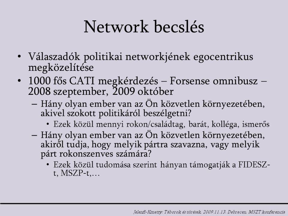 Network becslés Válaszadók politikai networkjének egocentrikus megközelítése 1000 fős CATI megkérdezés – Forsense omnibusz – 2008 szeptember, 2009 október – Hány olyan ember van az Ön közvetlen környezetében, akivel szokott politikáról beszélgetni.