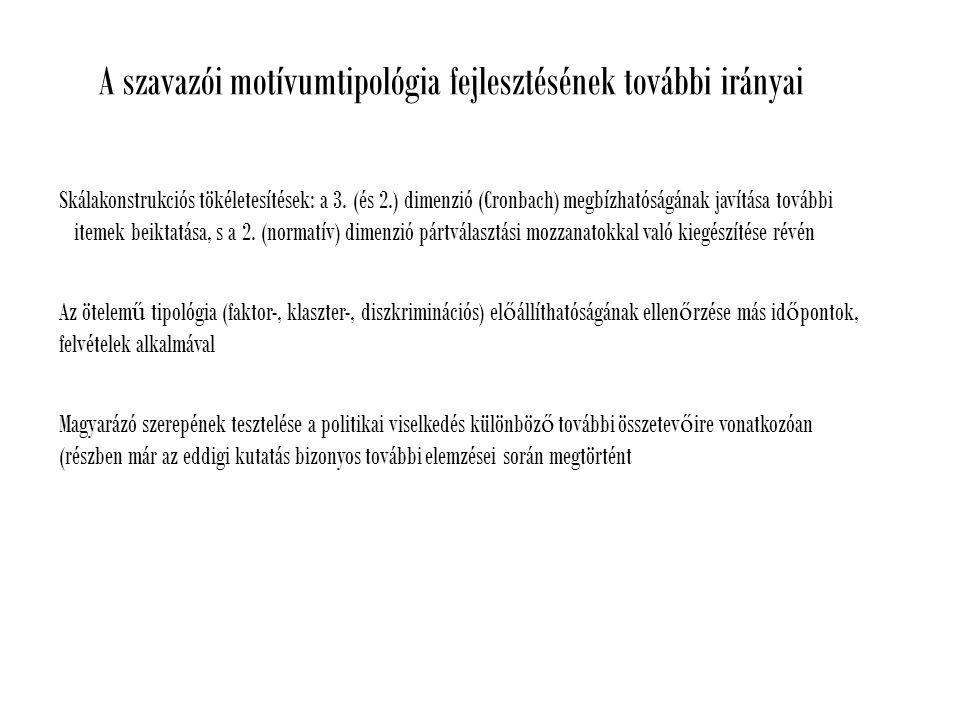 A szavazói motívumtipológia fejlesztésének további irányai Skálakonstrukciós tökéletesítések: a 3.