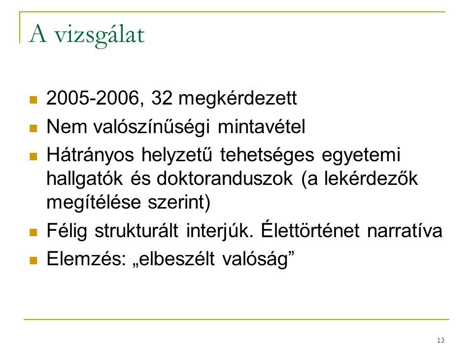 13 A vizsgálat 2005-2006, 32 megkérdezett Nem valószínűségi mintavétel Hátrányos helyzetű tehetséges egyetemi hallgatók és doktoranduszok (a lekérdezők megítélése szerint) Félig strukturált interjúk.
