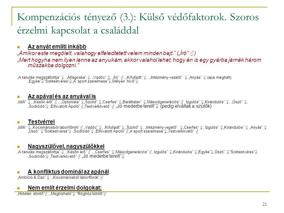21 Kompenzációs tényező (3.): Külső védőfaktorok.