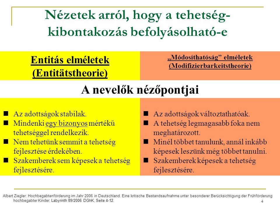 """4 Nézetek arról, hogy a tehetség- kibontakozás befolyásolható-e Entitás elméletek (Entitätstheorie) """"Módosíthatóság elméletek (Modifizierbarkeitstheorie) A nevelők nézőpontjai Az adottságok stabilak."""