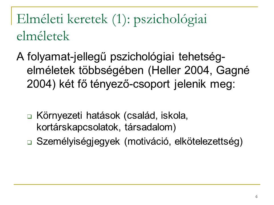 6 Elméleti keretek (1): pszichológiai elméletek A folyamat-jellegű pszichológiai tehetség- elméletek többségében (Heller 2004, Gagné 2004) két fő tényező-csoport jelenik meg:  Környezeti hatások (család, iskola, kortárskapcsolatok, társadalom)  Személyiségjegyek (motiváció, elkötelezettség)
