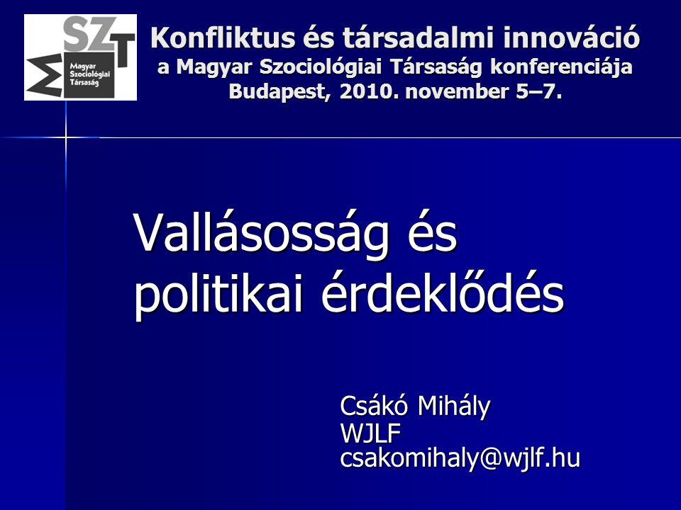 Konfliktus és társadalmi innováció a Magyar Szociológiai Társaság konferenciája Budapest, 2010. november 5–7. Vallásosság és politikai érdeklődés Csák
