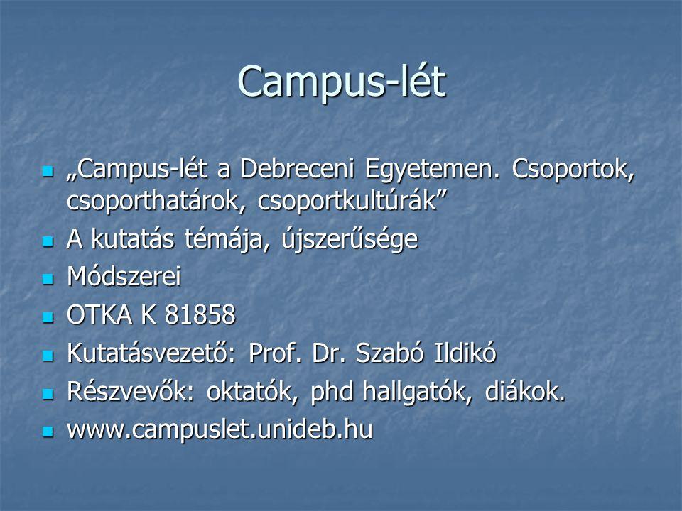 """Campus-lét """"Campus-lét a Debreceni Egyetemen. Csoportok, csoporthatárok, csoportkultúrák"""" """"Campus-lét a Debreceni Egyetemen. Csoportok, csoporthatárok"""