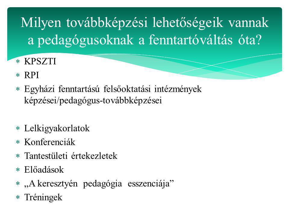 KK PSZTI RR PI EE gyházi fenntartású felsőoktatási intézmények képzései/pedagógus-továbbképzései LL elkigyakorlatok KK onferenciák TT ante