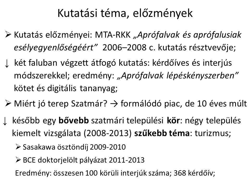 """Kutatási téma, előzmények  Kutatás előzményei: MTA-RKK """"Aprófalvak és aprófalusiak esélyegyenlőségéért"""" 2006–2008 c. kutatás résztvevője; ↓ két falub"""
