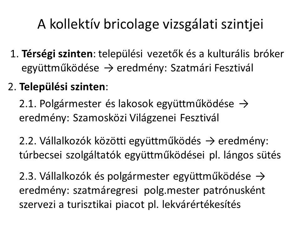 1. Térségi szinten: települési vezetők és a kulturális bróker együttműködése → eredmény: Szatmári Fesztivál A kollektív bricolage vizsgálati szintjei
