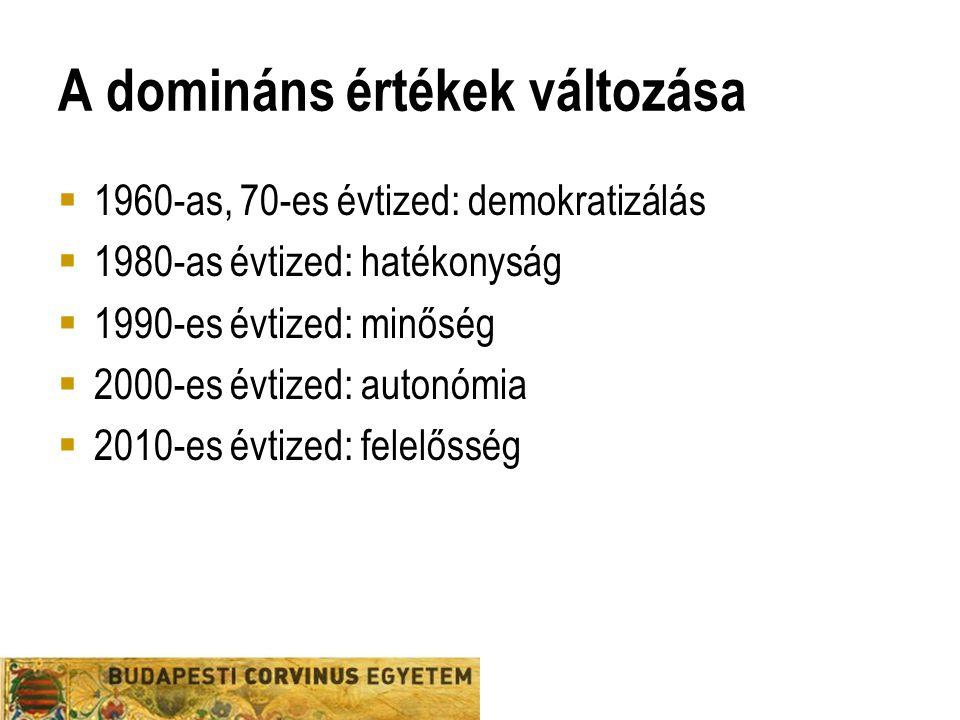A domináns értékek változása  1960-as, 70-es évtized: demokratizálás  1980-as évtized: hatékonyság  1990-es évtized: minőség  2000-es évtized: autonómia  2010-es évtized: felelősség