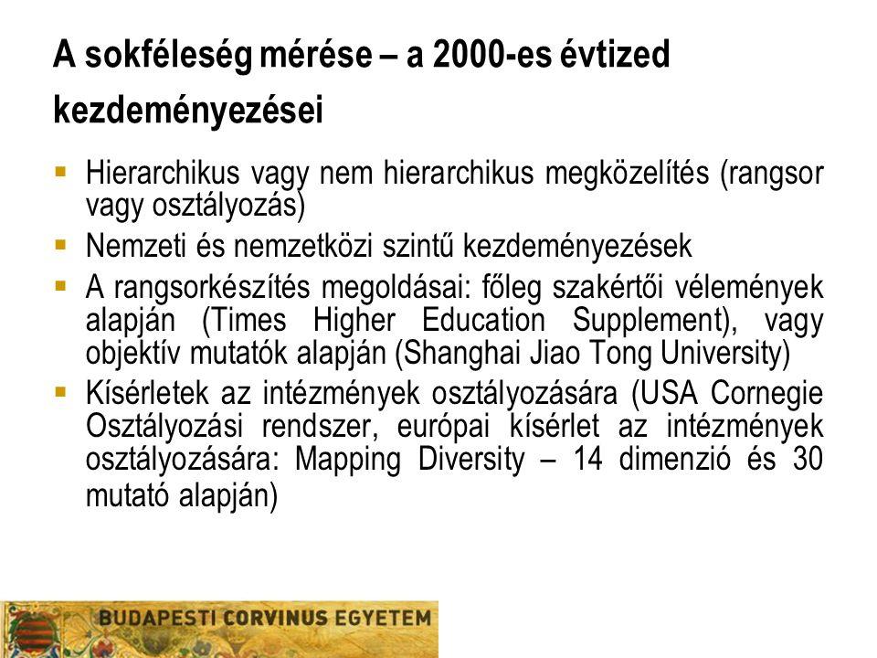A sokféleség mérése – a 2000-es évtized kezdeményezései  Hierarchikus vagy nem hierarchikus megközelítés (rangsor vagy osztályozás)  Nemzeti és nemzetközi szintű kezdeményezések  A rangsorkészítés megoldásai: főleg szakértői vélemények alapján (Times Higher Education Supplement), vagy objektív mutatók alapján (Shanghai Jiao Tong University)  Kísérletek az intézmények osztályozására (USA Cornegie Osztályozási rendszer, európai kísérlet az intézmények osztályozására: Mapping Diversity – 14 dimenzió és 30 mutató alapján)