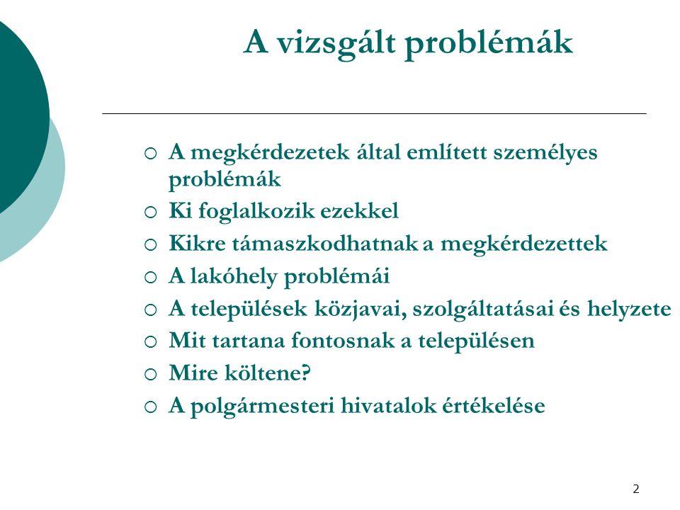 2 A vizsgált problémák  A megkérdezetek által említett személyes problémák  Ki foglalkozik ezekkel  Kikre támaszkodhatnak a megkérdezettek  A lakó