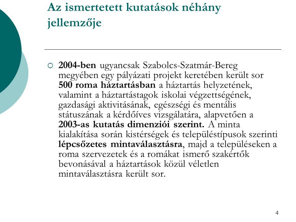 4 Az ismertetett kutatások néhány jellemzője  2004-ben ugyancsak Szabolcs-Szatmár-Bereg megyében egy pályázati projekt keretében került sor 500 roma háztartásban a háztartás helyzetének, valamint a háztartástagok iskolai végzettségének, gazdasági aktivitásának, egészségi és mentális státuszának a kérdőíves vizsgálatára, alapvetően a 2003-as kutatás dimenziói szerint.