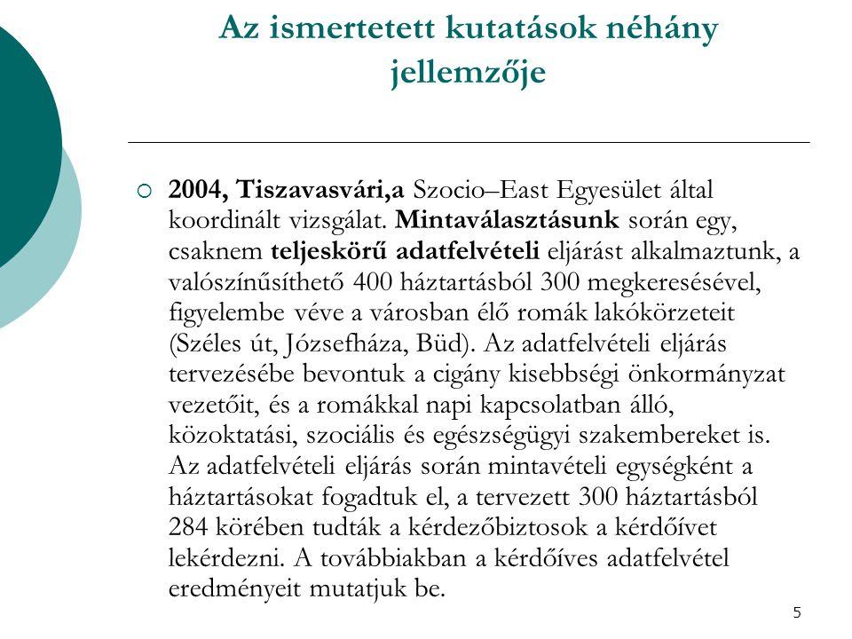 5 Az ismertetett kutatások néhány jellemzője  2004, Tiszavasvári,a Szocio–East Egyesület által koordinált vizsgálat. Mintaválasztásunk során egy, csa