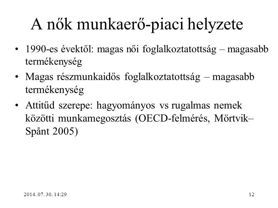 2014. 07. 30. 14:31 A nők munkaerő-piaci helyzete 1990-es évektől: magas női foglalkoztatottság – magasabb termékenység Magas részmunkaidős foglalkozt