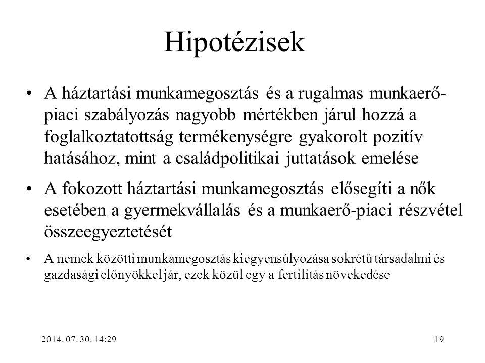 2014. 07. 30. 14:31 Hipotézisek A háztartási munkamegosztás és a rugalmas munkaerő- piaci szabályozás nagyobb mértékben járul hozzá a foglalkoztatotts