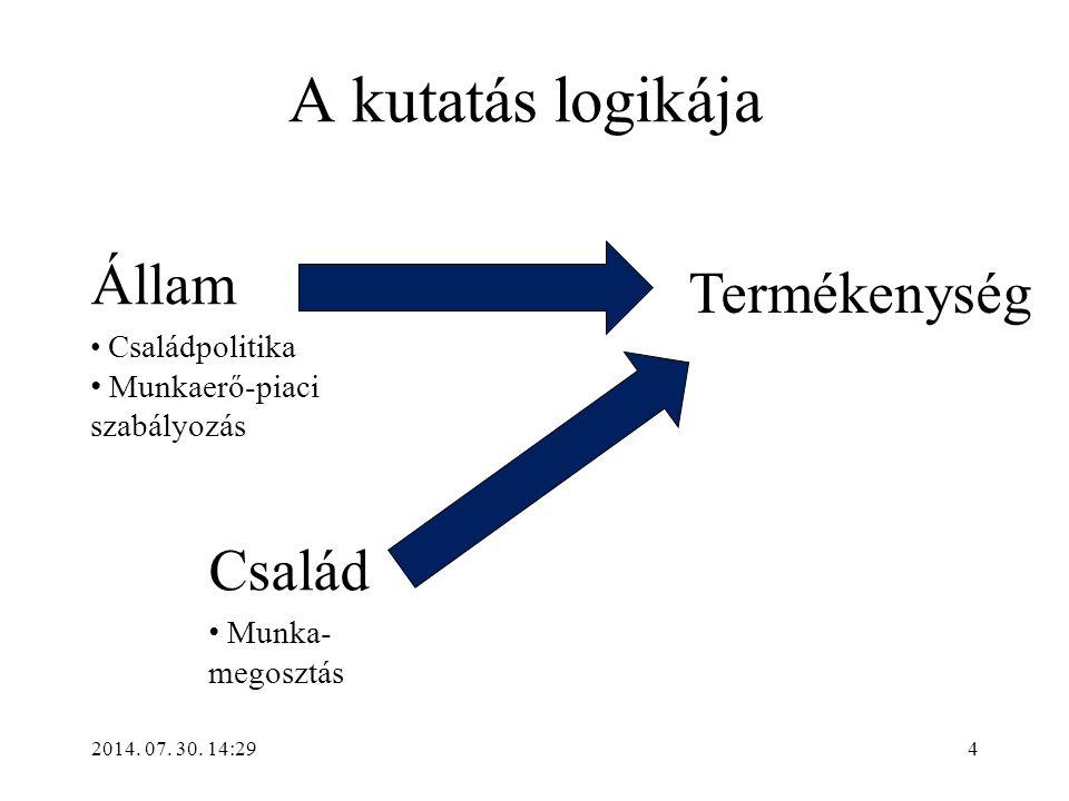 2014. 07. 30. 14:31 A kutatás logikája Állam Családpolitika Munkaerő-piaci szabályozás Termékenység Család Munka- megosztás 4