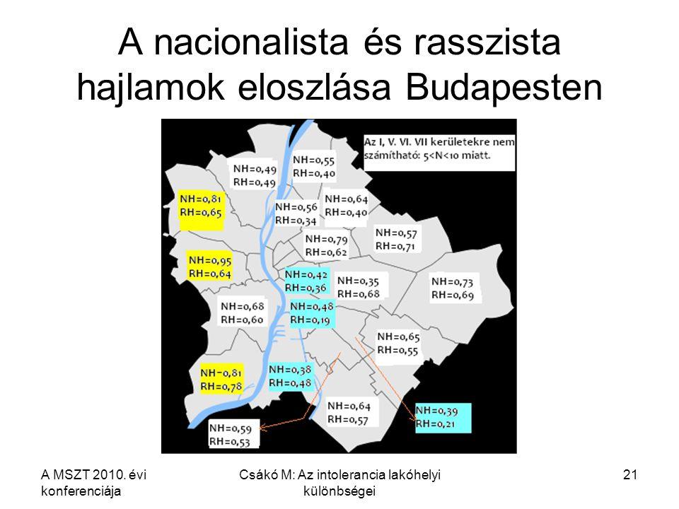 A MSZT 2010. évi konferenciája Csákó M: Az intolerancia lakóhelyi különbségei 21 A nacionalista és rasszista hajlamok eloszlása Budapesten
