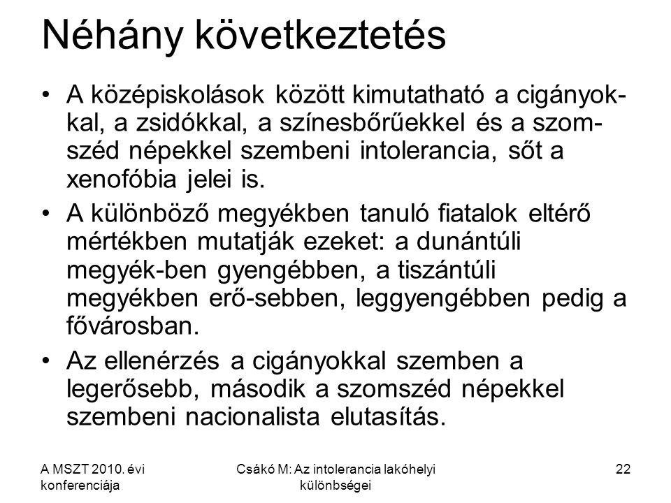 A MSZT 2010. évi konferenciája Csákó M: Az intolerancia lakóhelyi különbségei 22 Néhány következtetés A középiskolások között kimutatható a cigányok-