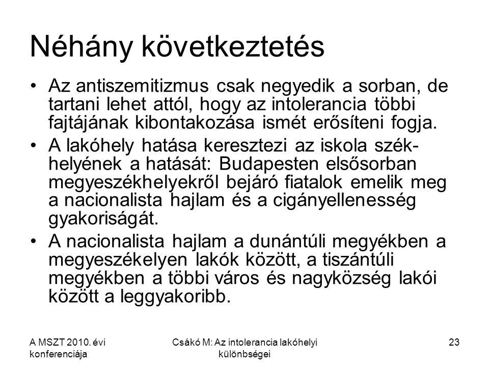 A MSZT 2010. évi konferenciája Csákó M: Az intolerancia lakóhelyi különbségei 23 Néhány következtetés Az antiszemitizmus csak negyedik a sorban, de ta